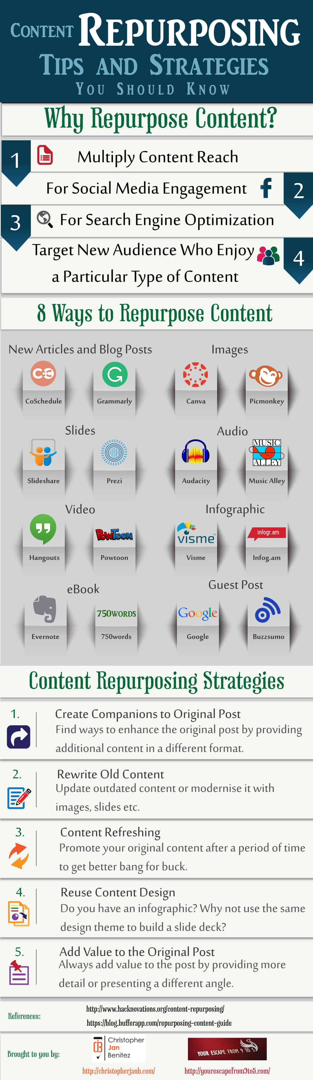 Content-Repurposing-Tips-and-Strategies-You-Should-Know-–-INFOGRAPHIC
