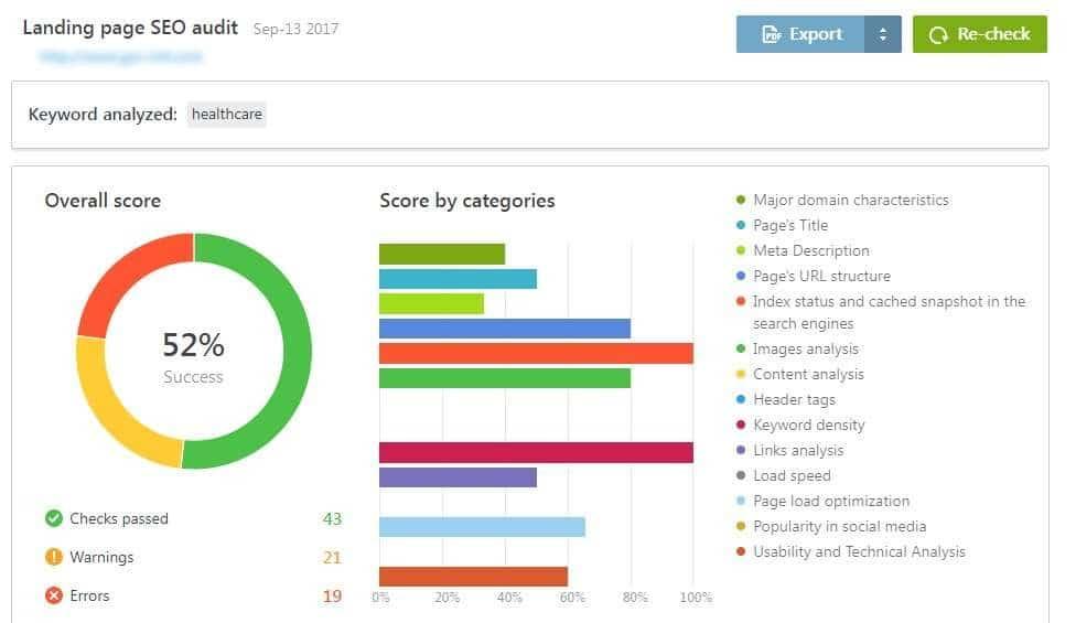 landing page seo audit using se ranking